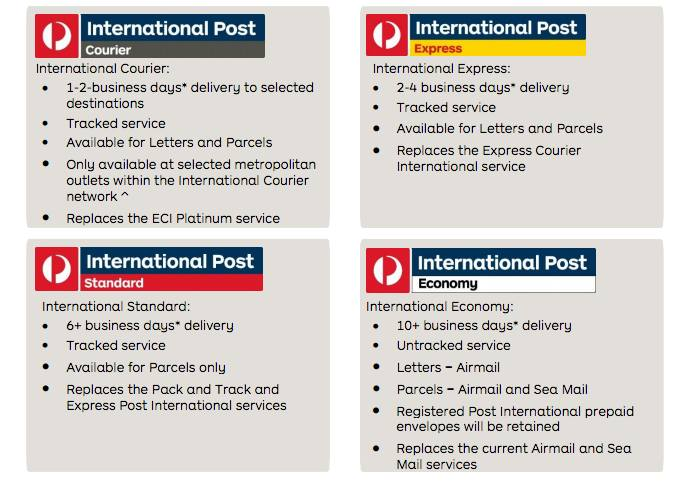 International Standard is a cost-effective way of sending letters and parcels anywhere in the world from over 10, Post Office branches.